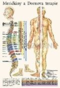 Meridi�ny a dornova terapie (mapa)