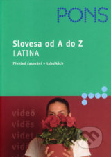Slovesa od A do Z - Latina