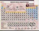 Periodicka sustava chemickych prvkov